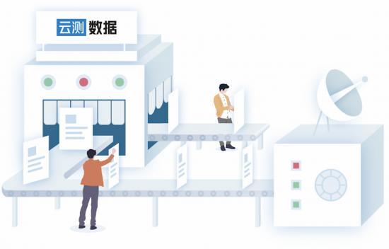 行业最高质量AI数据如何炼成?揭秘云测数据的取胜之法