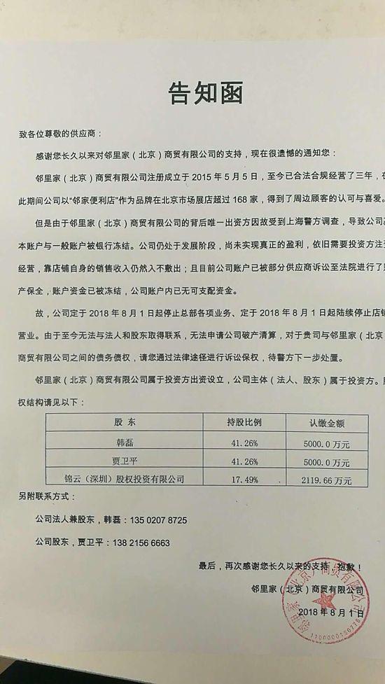 匡涌入40亿资金 有209间分支的邻家倒下了