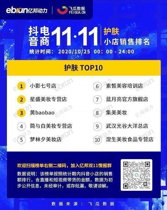 电商销售额排行_全球第一电商巨头CPU销量排行榜TOP10中,8个都是AMD的产品