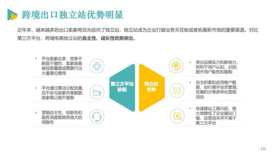 亿邦智库发布2020年跨境电商行业发展报告
