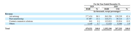 十年知乎IPO仍亏损:破圈争议与商业化难题