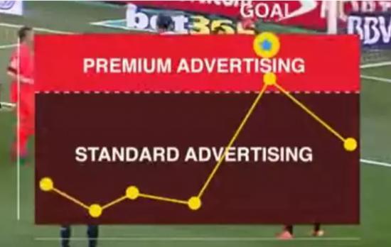 虚拟广告,会是盘活体育营销的金钥匙?