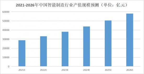 """赛点已至,揭开""""华为云-东吴杯""""2021的三重""""面纱"""""""
